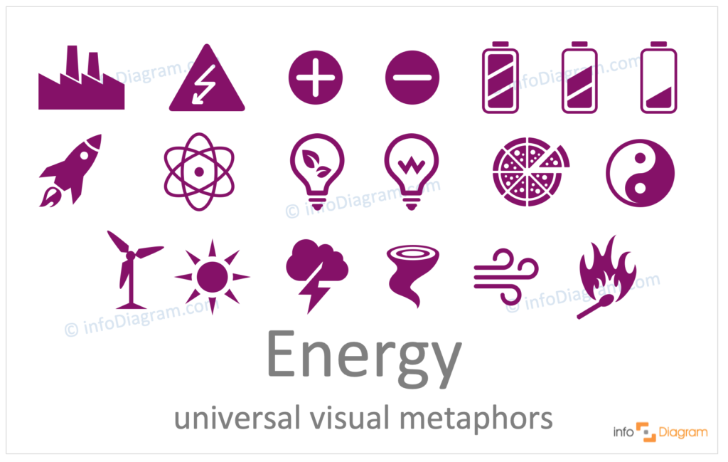 flat modern pictograms energy concept metaphors