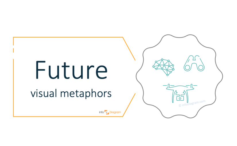 future concept powerpoint visualization