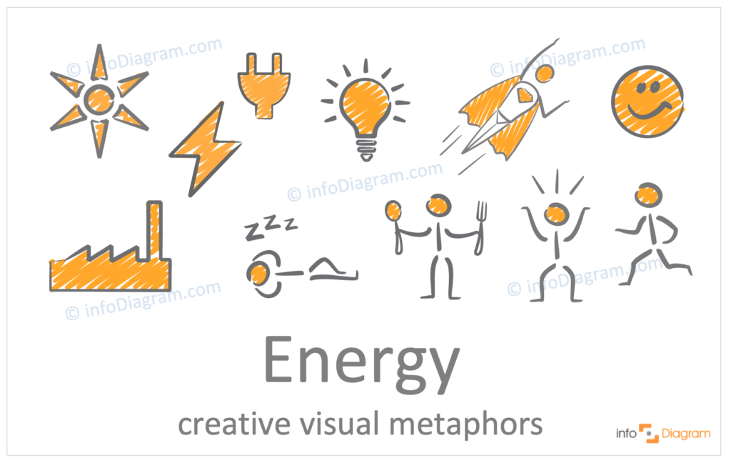 hand drawn symbols energy concept metaphors
