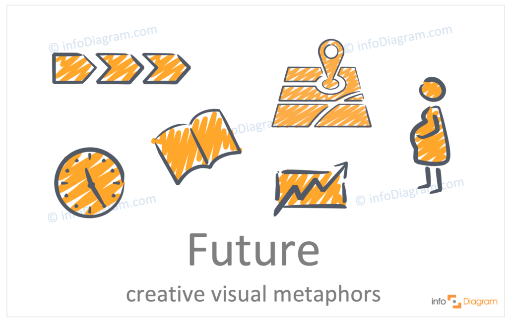 hand drawn symbols future concept metaphors