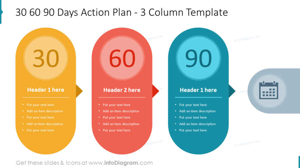 30 60 90 Days Action Plan - 3 Column Template