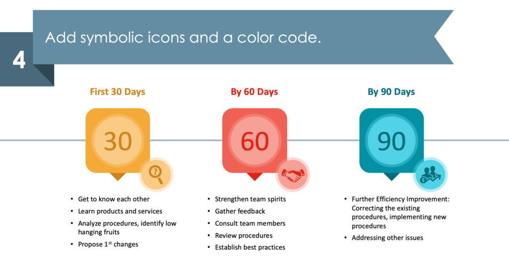 Guide on Designing a Creative 30 60 90 Days Plan PPT Diagram final step