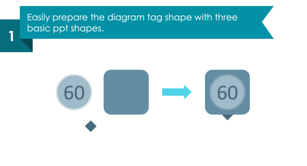 Guide on Designing a Creative 30 60 90 Days Plan PPT Diagram first step