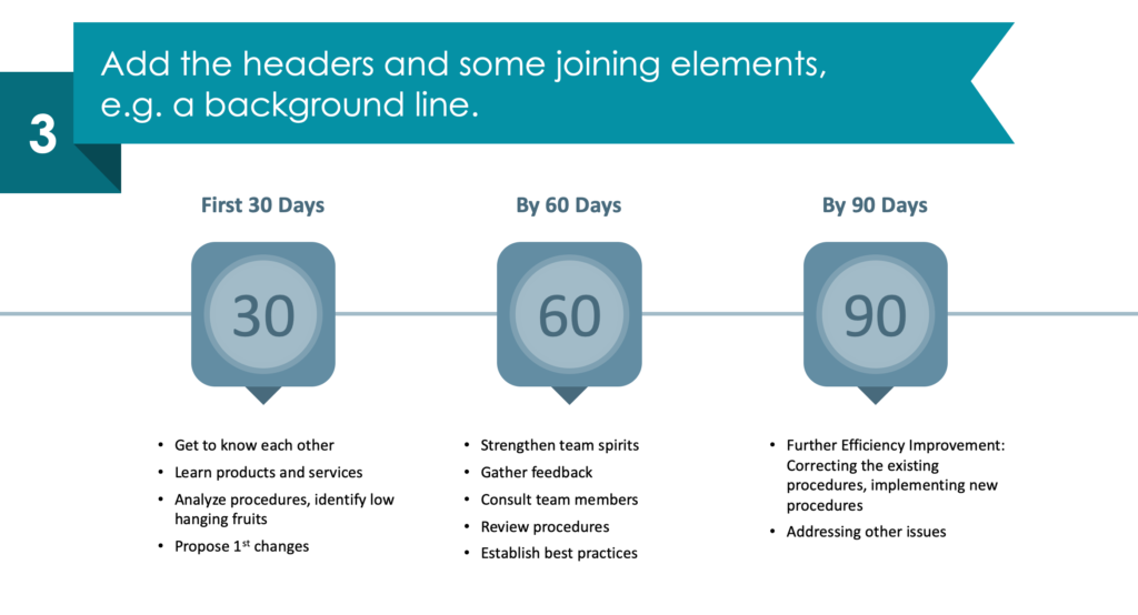 Guide on Designing a Creative 30 60 90 Days Plan PPT Diagram third step