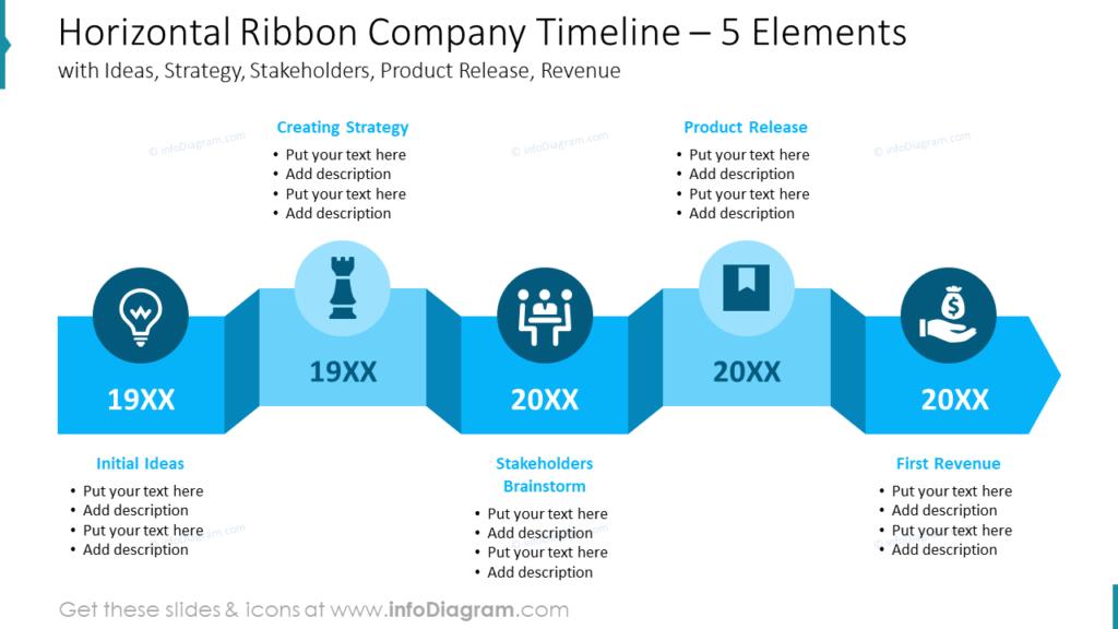 Horizontal Ribbon Company Timeline