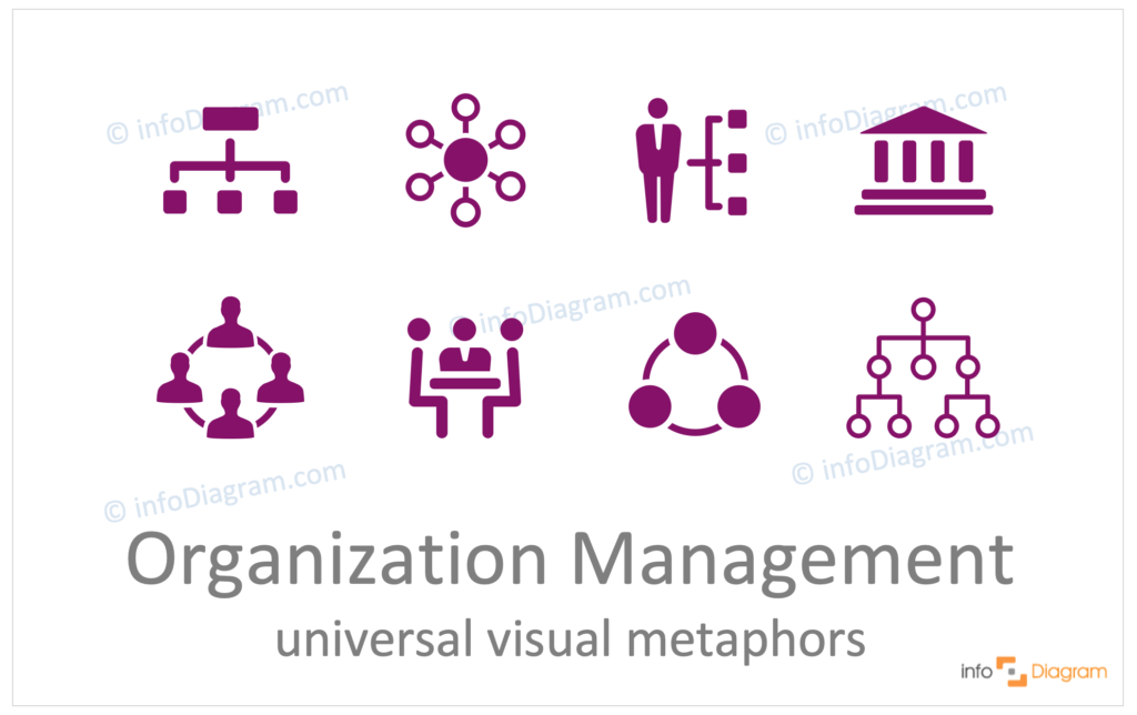 Organization Management concept flat symbols powerpoint