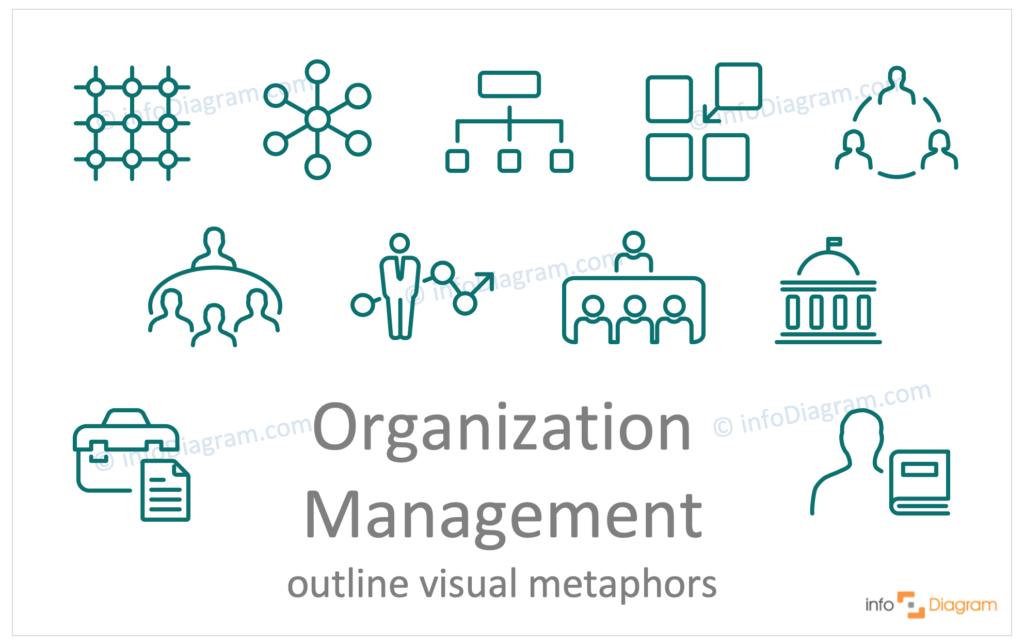 Organization Management concept outline symbols visualization