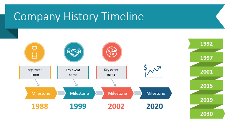 Present an Established Mature Company History in PowerPoint
