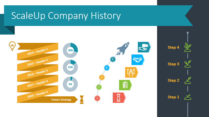 Use Creative Timelines to Illustrate Scaleup Company History in PowerPoint