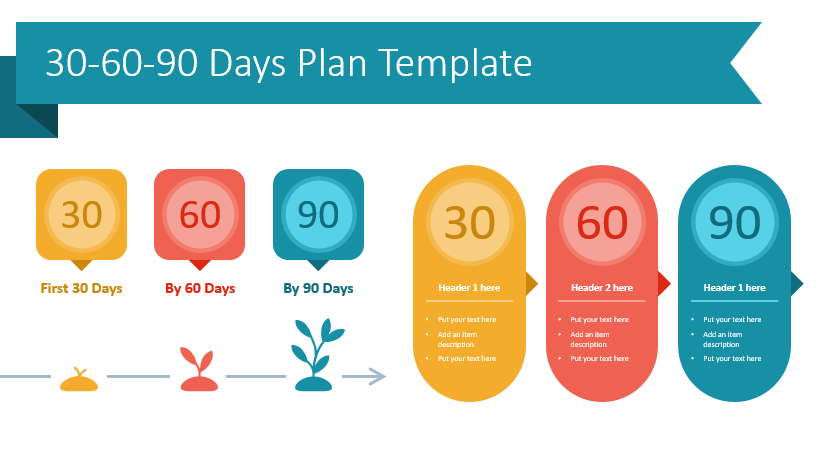 Use Modern Graphics to Present Your Action Plan in PowerPoint