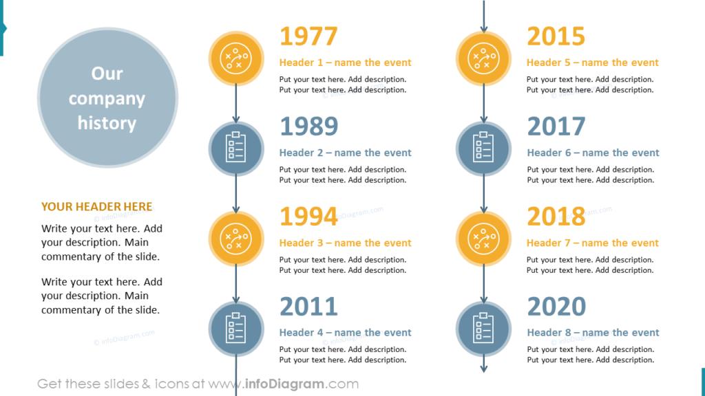 Vertical History Timeline for Established Company
