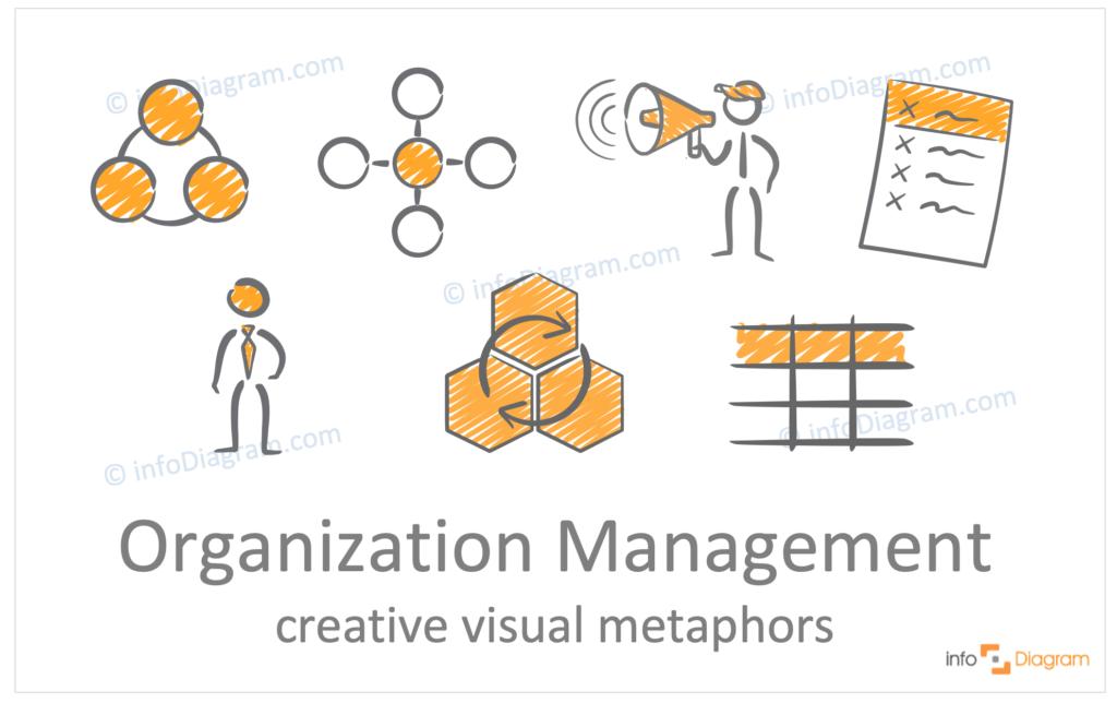 hand drawn symbols Organization Management concept metaphors