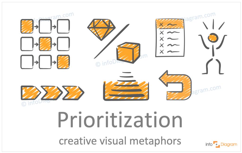 hand drawn symbols prioritization concept metaphors