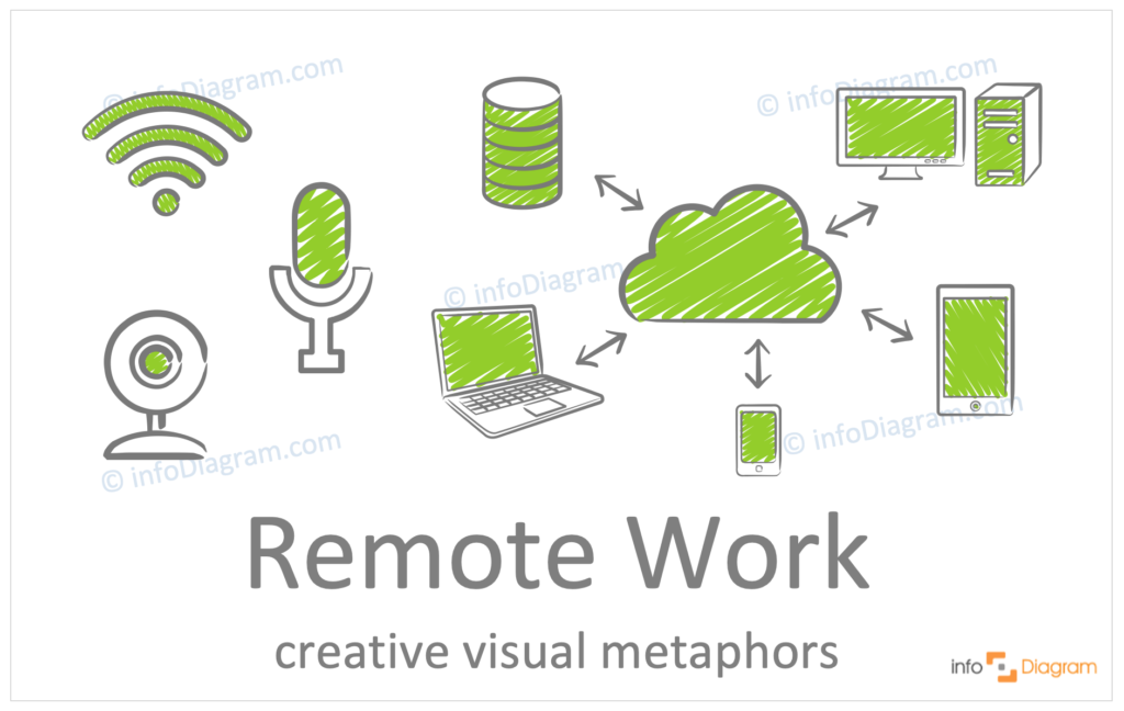 hand drawn symbols remote work concept metaphors