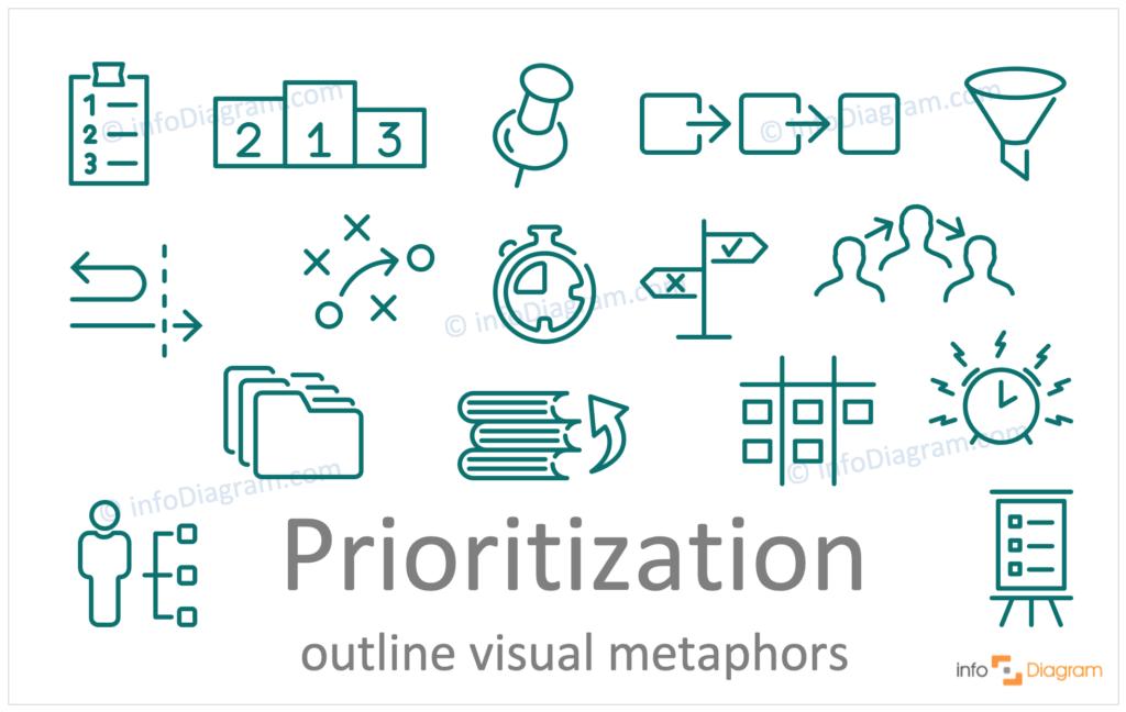 prioritization concept outline symbols visualization