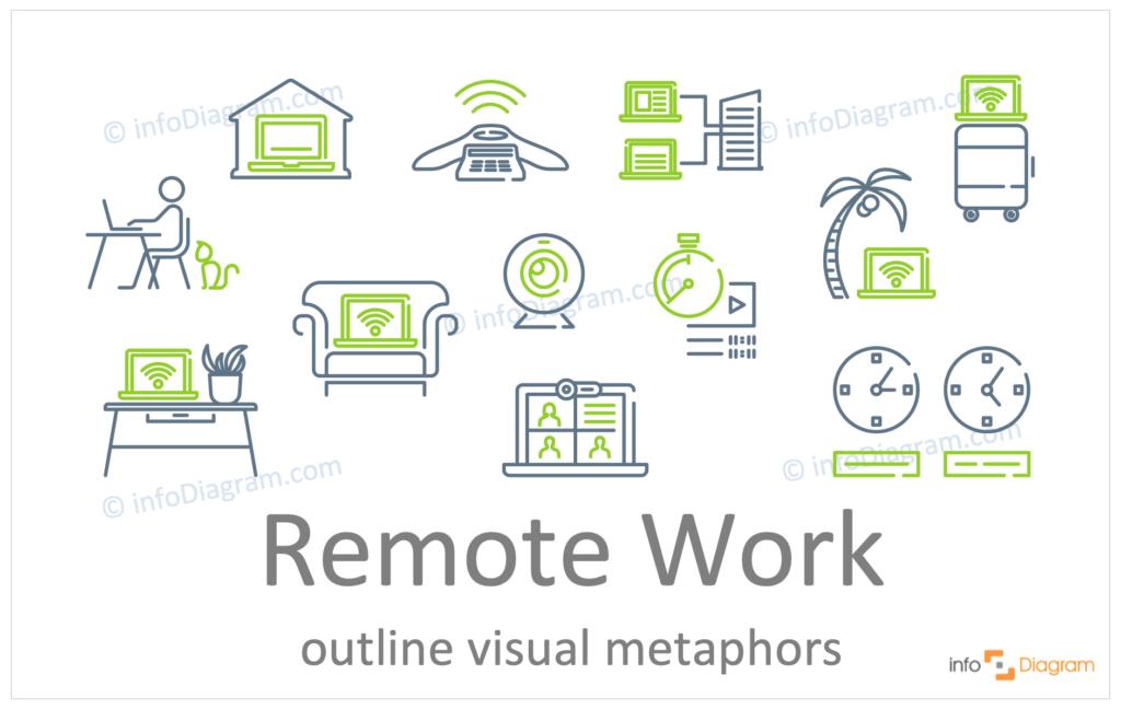remote work concept outline symbols visualization