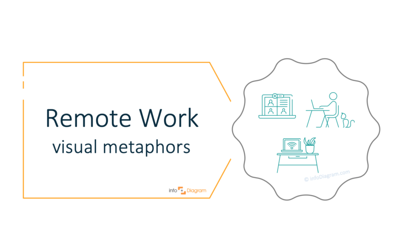 How to Show Remote Work Idea in a Presentation [concept visualization]