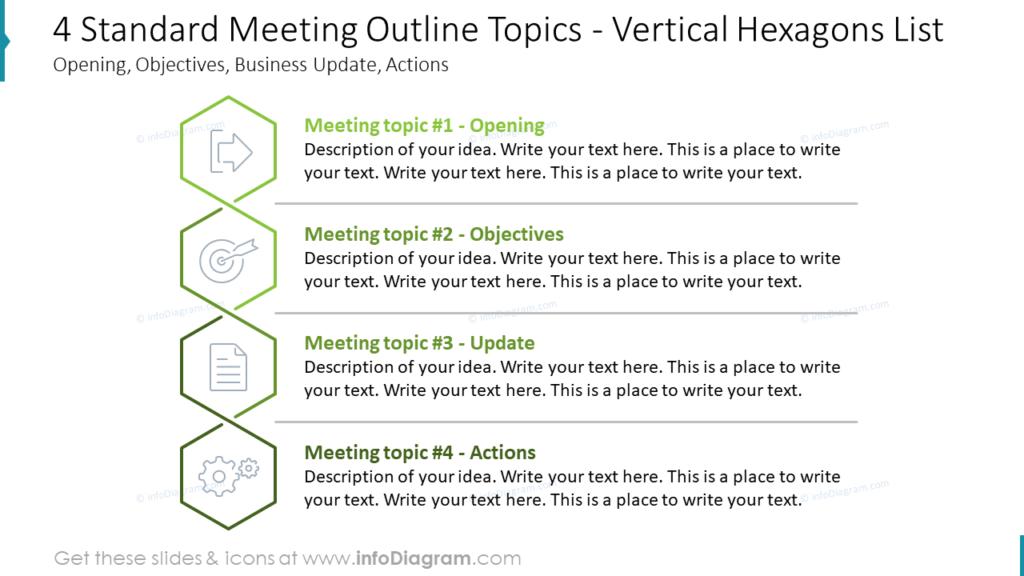 4 Standard Meeting Outline Topics - Vertical Hexagons List
