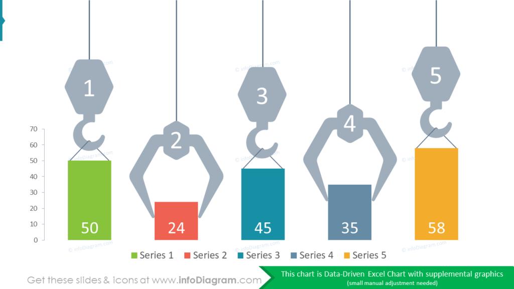 Bar Chart Crane Graphics Comparison Diagram- 5 categories