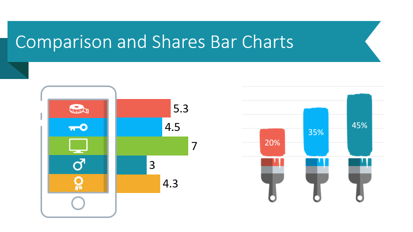 Make Creative Data-Driven Presentations with Bar Chart Templates in PowerPoint