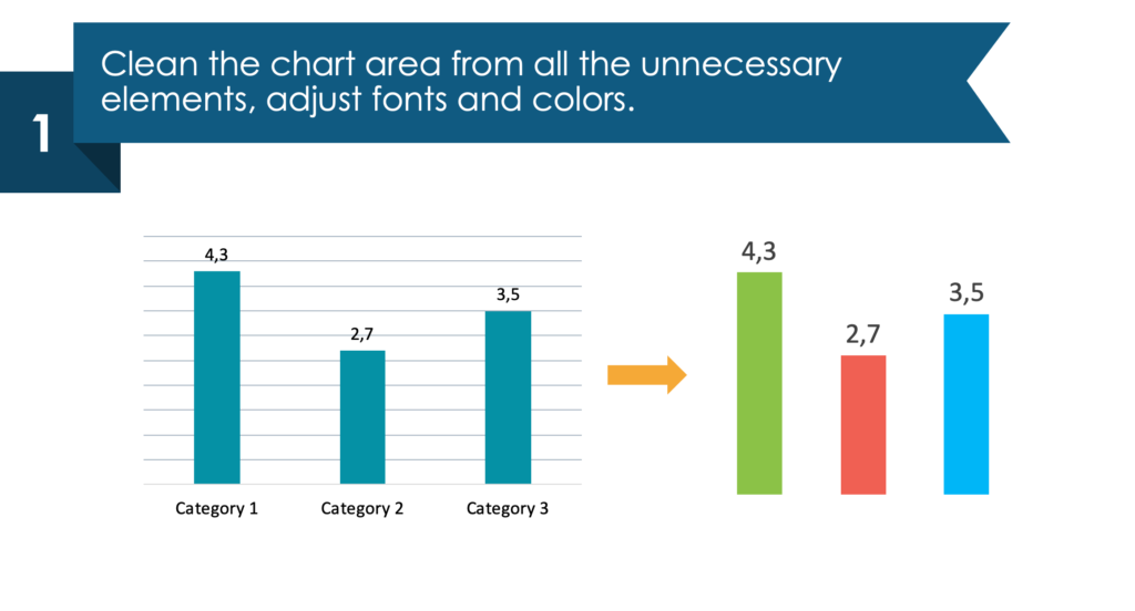 guide on redesigning column chart in a few simple steps first step