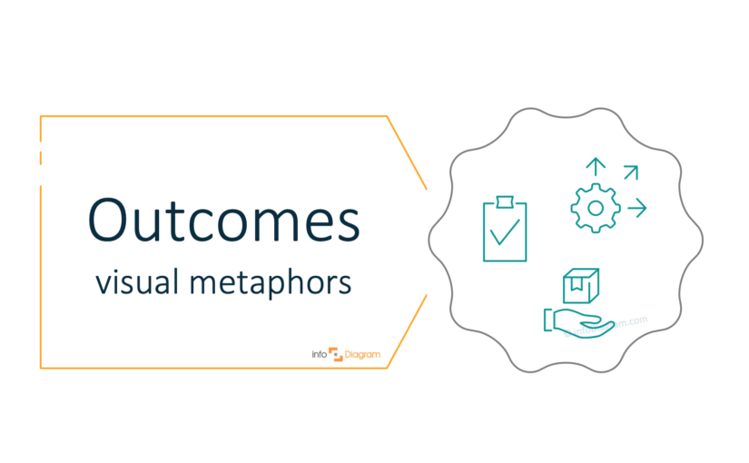 How to Visualize Outcome in a PPT Presentation [concept visualization]