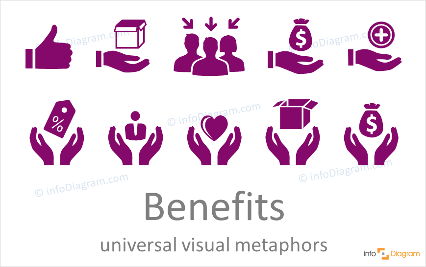 benefits concept flat icons