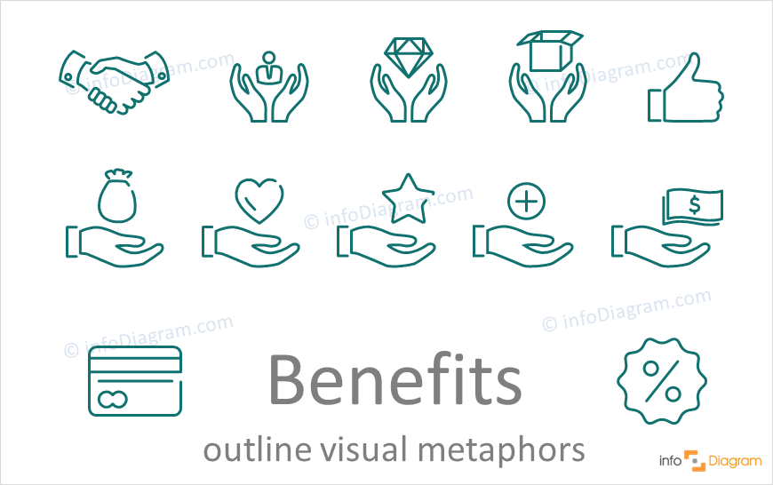 benefits concept outline icons