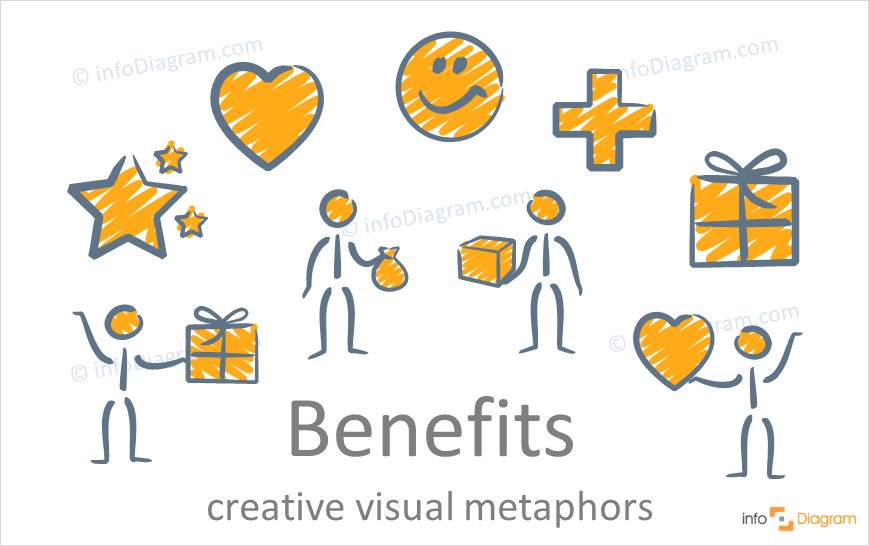 benefits concept hand drawn scribble icons