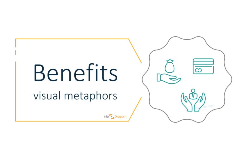 Use Visual Metaphors to Illustrate Benefits