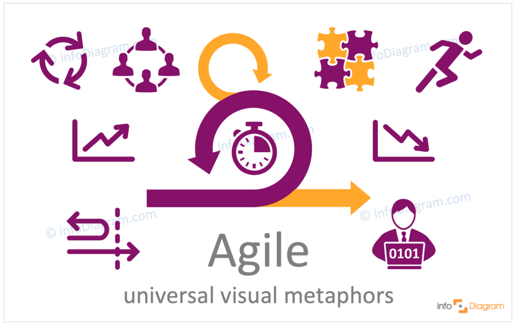flat modern icons agile concept