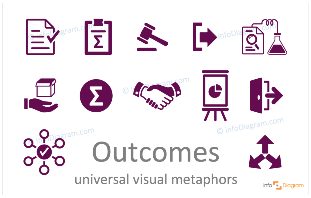 flat modern icons outlcome concept
