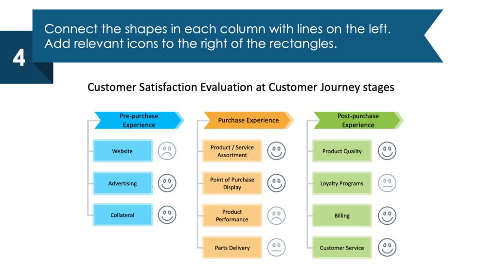 guide on designing Customer Journey Satisfaction PPT infographic final step