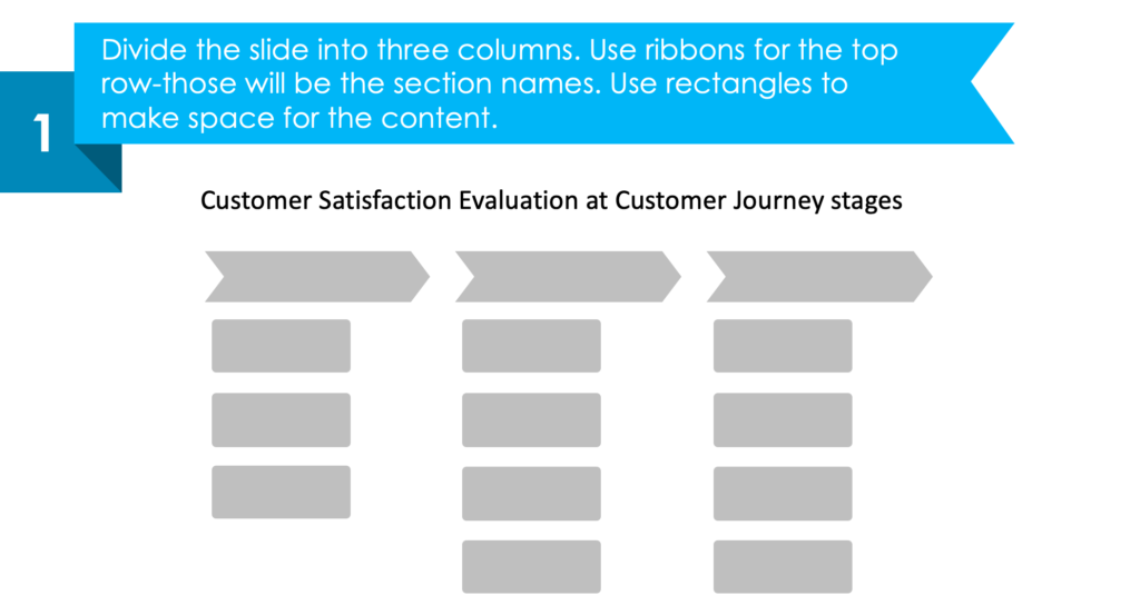 guide on designing Customer Journey Satisfaction PPT infographic first step