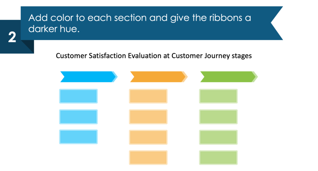 guide on designing Customer Journey Satisfaction PPT infographic second step