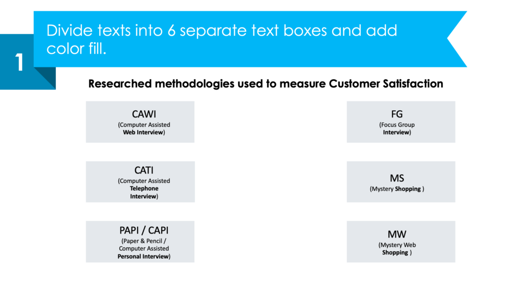 guide on redesigning Customer Experience Methodologies ppt slide in a few simple moves first step