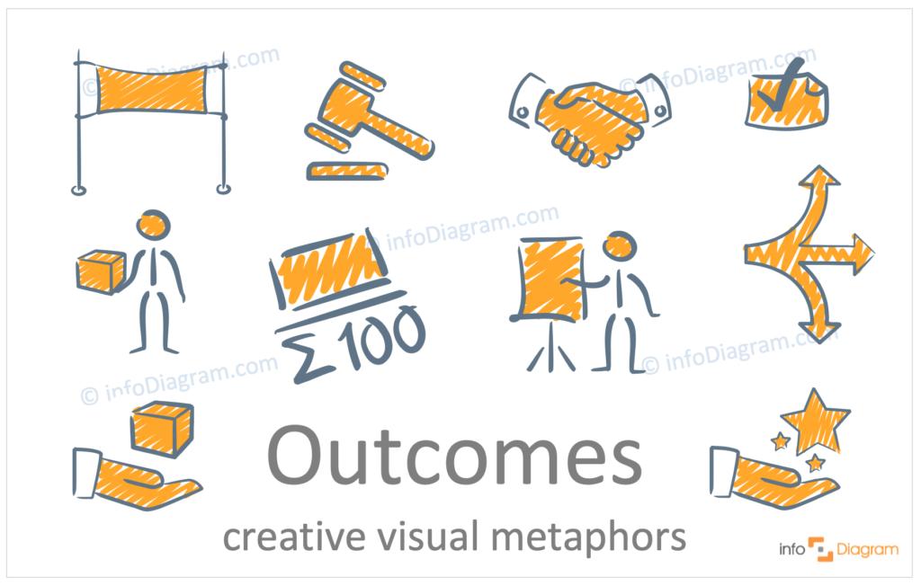 outcome concept hand drawn scribble symbols visualization