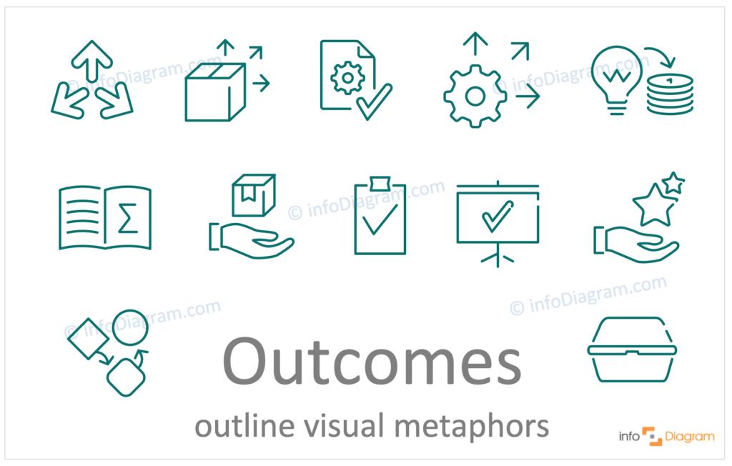 outcome concept outline symbols visualization