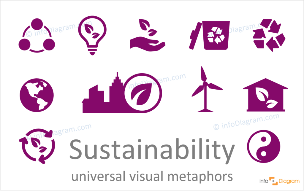 Sustainability flat icons powerpoint presentation ppt