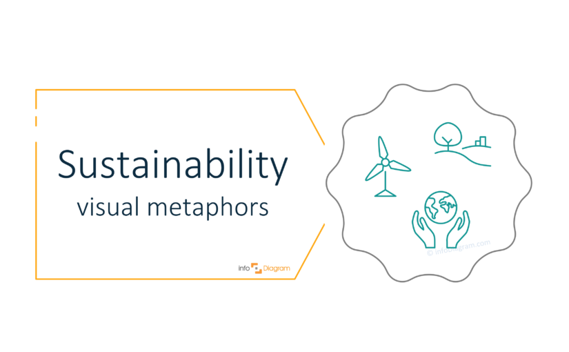 Use Visual Metaphors to Illustrate Sustainability [concept visualization]
