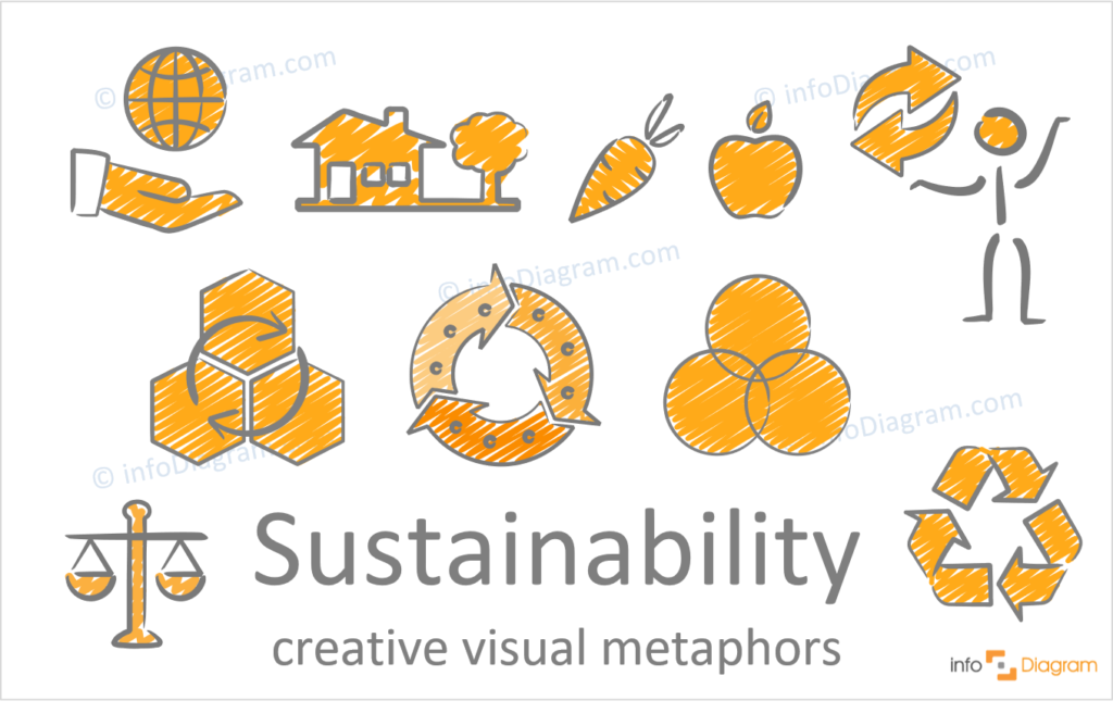 Sustainability concept scribble powerpoint icons