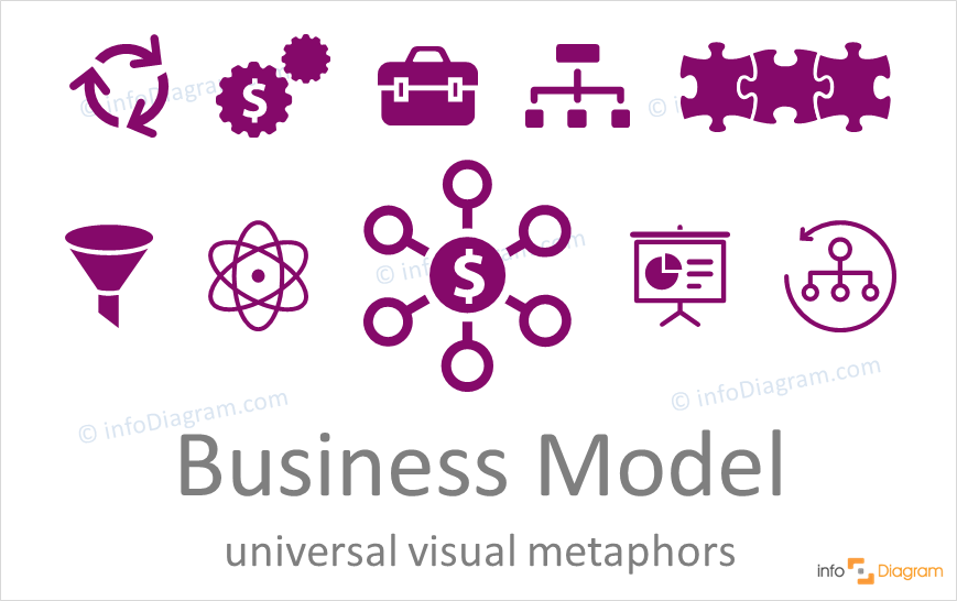 business model flat icons
