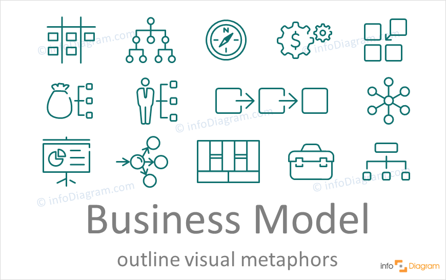 business model concepts outline icons