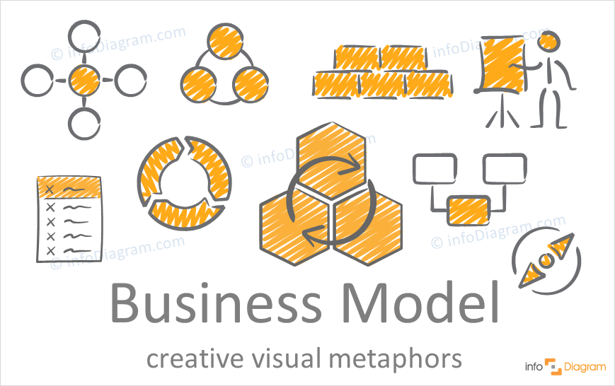 business model concepts hand drawn scribble ppt icons