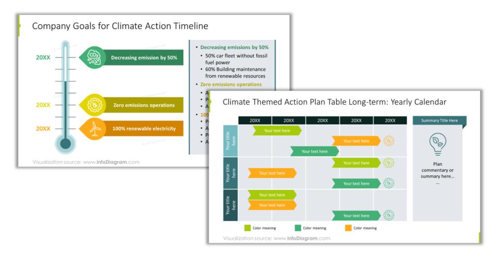 company goals environmental actions ppt calendar plan picture design tips