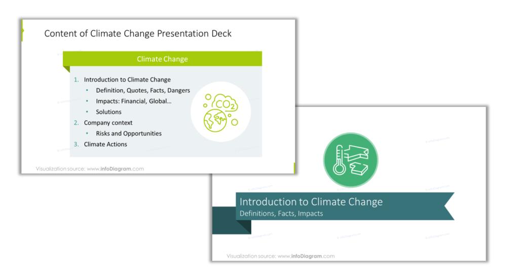 climate change presentation agenda section slide example ppt design tips