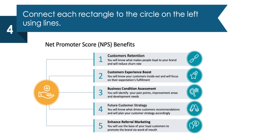 guide on presenting Customer Experience Net Promoter Score final step