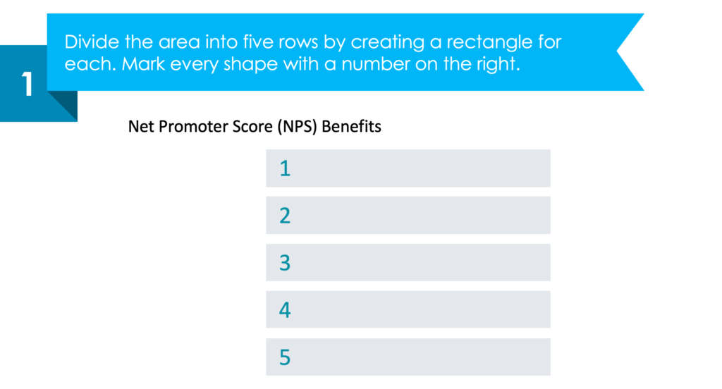 guide on presenting Customer Experience Net Promoter Score first step