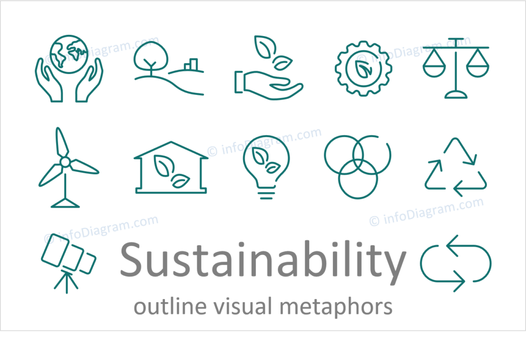 sustainability concept powerpoint outline icons