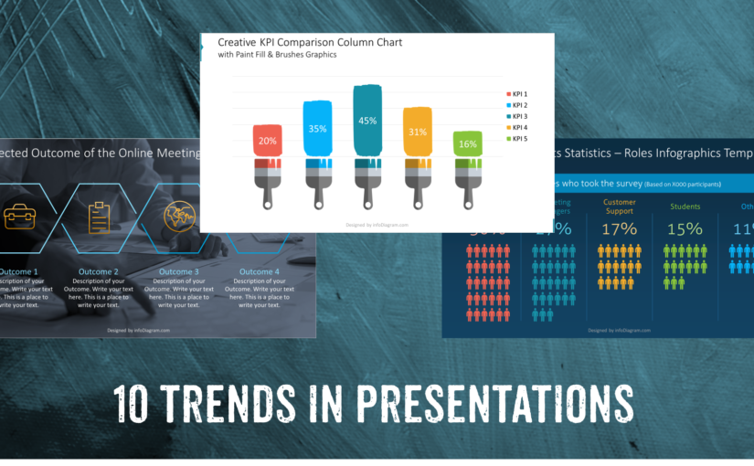 10 New Presentation Trends